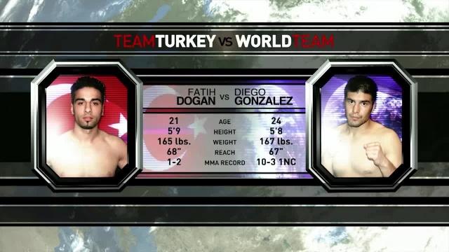 Диего Гозалес vs Фатих Доган, M-1 Challenge 16