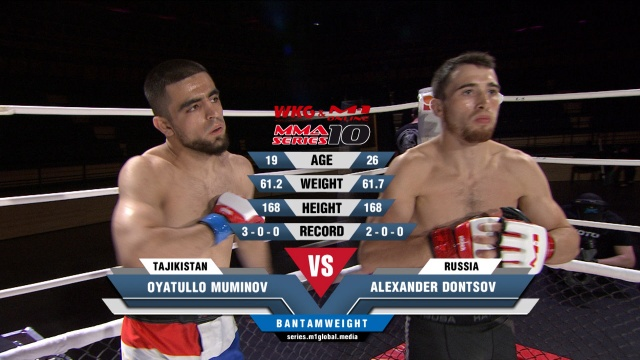 Оятулло Муминов vs Александр Донцов, MMA Series 10: M-1 Online & WKG