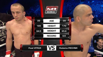 Павел Витрук vs Радослав Пехник, M-1 Global - Fedor vs. Rizzo