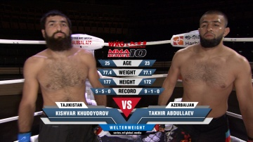 Кишвар Худоеров vs Тахир Абдуллаев, MMA Series 10: M-1 Online & WKG