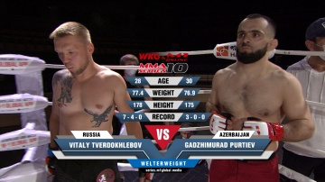 Виталий Твердохлебов vs Гаджимурад Пуртиев, MMA Series 10: M-1 Online & WKG