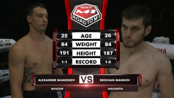 Александр Мамонов vs Бекхан Манкиев, Road to M-1